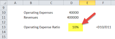 Operating Expense Template Operating Expense Ratio Formula Calculator With Excel Template