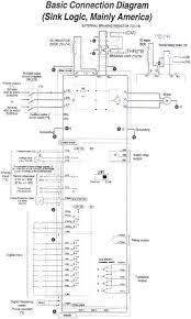 joliet technologies saftronics gp10 basic connection diagram basic connection diagram sink logic mainly america