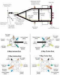 wiring diagram for sundowner horse trailer the wiring diagram dump trailer wiring diagram nilza wiring diagram
