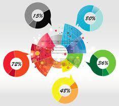 15 Best Pie Chart Design Images Chart Design Infographic