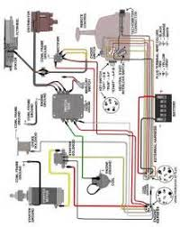wiring diagram for 1985 mercury outboard motor wiring wiring diagram for mercury outboard wiring auto wiring diagram on wiring diagram for 1985 mercury outboard