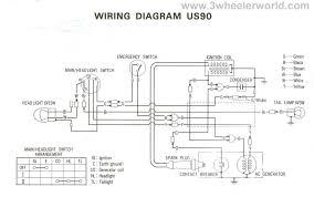 2008 polaris sportsman wiring diagram new media of wiring diagram polaris 90 wiring diagram wiring diagram for you u2022 rh three designenvy co 2008 polaris sportsman 500 efi wiring diagram 2008 polaris sportsman 90