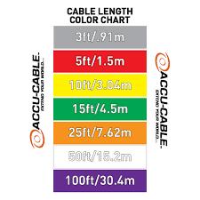 Accu Cable Ac3pdmx25