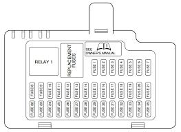 2003 lincoln navigator fuse box diagram screnshoots deargraham com