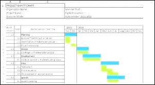 project management using excel gantt chart template gantt chart excel template how to use idoido info