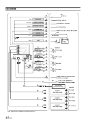 alpine head unit wiring diagram wiring diagram alpine car audio wiring diagram automotive diagrams