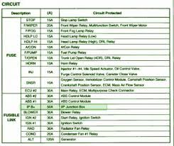 generatorcar wiring diagram page  2007 kia spectra main fuse box map