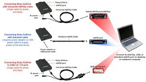esata to usb wire diagram modern design of wiring diagram • addonics product ruby exdrive rh addonics com usb wire diagram 5 micro usb diagram