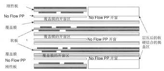 The Process Of Flex Rigid Board Pcb Huihe Circuits