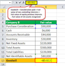Goodwill Formula Examples Guide To Goodwill Calculation