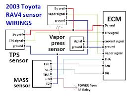 toyota echo fuse box toyota free image about wiring diagram 2007 Toyota Rav4 Fuse Box wiring diagram 2003 toyota corolla gt in addition 2003 toyota rav4 fuse box diagram likewise 2007 2007 toyota rav4 fuse box
