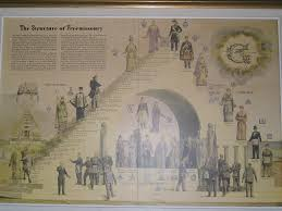 The Structure Of Freemasonry Poster At The Fantagraphics B