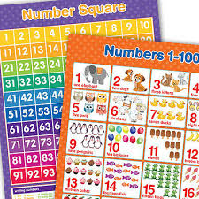 A3 Numbers 1 100 Number Square Wall Chart Ebay
