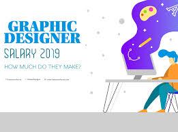 Graphic Designer Salary In Atlanta Graphic Designer Salary 2019 By Hassan Amharrar On Dribbble