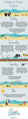 Make A Vacation Itinerary Destin Vacation Family Itinerary Seacove