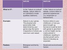 example of nature and nurture essay dissertation discussion  nature vs nurture feral children a level sociology