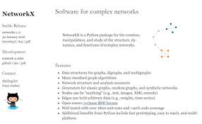 Sample Network Quotation Classy 44 Best Data Science Tools Visualization Analysis More NGDATA