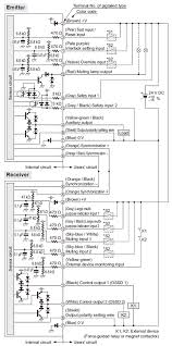 ultra slim light curtain type 4 ple sil3 sf4c i o circuit and i o circuit diagram in case of using i o circuit for pnp output