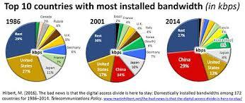 Broadband Wikipedia