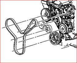 solved belt routing l chevy cavalier fixya next time send engine detail