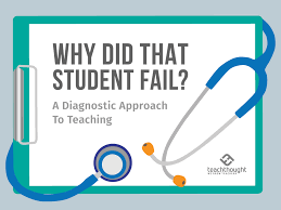 Class Mastery Doctors Note Diagnostic Teaching Pinpointing Why Your Students Struggle