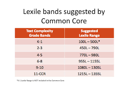 Reading Level Correlation Chart Common Core Navigating Through The New Curriculum Essentials Document