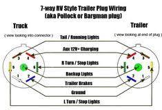 7 way trailer plug wiring diagram gmc wiring diagram collection trailer harness wiring diagram 7 way trailer harness wiring diagram 7 way trailer wiring diagram 7 way