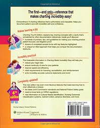 Charting Made Incredibly Easy Managed Lippincott Williams