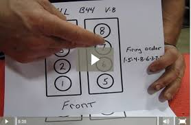 firing order and cylinder numbers for land rover engines