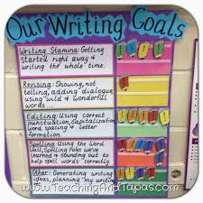 Anchor Charts For Reading Anchor Charts Reading And Writing Goals Teaching And Tapas