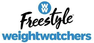 weight watchers points logo. Contemporary Logo Try Out The FREE Online SmartPoints Calculator To Find Your Weight Watchers  Points For Foods You Eat During Day For Points Logo U