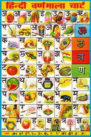 Hindi Letters Chart With English Hindi Varnamala Chart 3