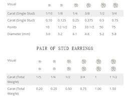 Diamond Stud Size Chart Diamond Stud Earrings Size Chart Stud Earrings References