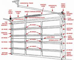 chamberlain garage door wiring schematic images lift master craftsman garage door opener together chamberlain