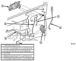 1990 dodge van door lock wiring diagram