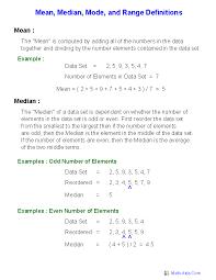 Mean Mode Median Worksheets | Mean Mode Median and Range Worksheets