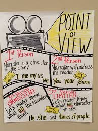 Point Of View Anchor Chart Movie Theme Writing Anchor