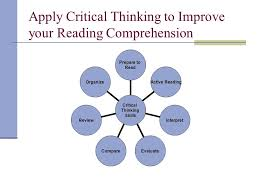 Comprehension Critical Thinking Teachers Pay Teachers