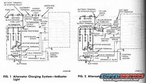 ford alternator fit any ford motor the ford torino page forum here this diagram shows the wiring schematic of a 1g alternator voltage regulator whether ammeter or warning light