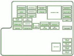 2001 chevy suburban fuse box diagram 2001 image similiar chevy fuse panel diagrams keywords on 2001 chevy suburban fuse box diagram