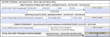Army Points Chart Army Promotion Point Worksheet Ppw Da Form 3355 Ez Army