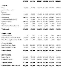 Free Online Financial Statement Template Butler Consultants