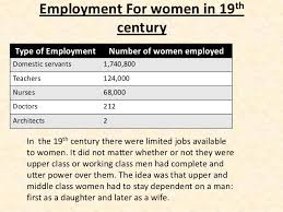 the role of women in society 3 employment for women in 19th