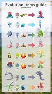 Pokemon Evolve Chart Fresh Yanma Evolution Chart Kopepulsar