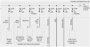 dodge ram fuse box diagram best of 98 dodge durango fuse box 98 dodge ram fuse box diagram best of 98 dodge durango fuse box 98 porsche boxster fuse