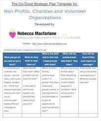 Sample Strategic Plan Template Writing A Organization