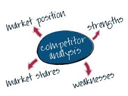 Image result for How to Do a Competitive Analysis