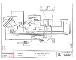 club car controller wiring diagram club wiring diagrams 1987 club car wiring diagram at Club Car 36v Wiring Diagram