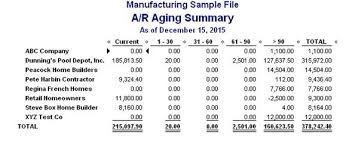 Aged Accounts Receivable Why Is Important To Keep Track Of Your Accounts Receivable