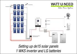 wiring diagram for solar charger not lossing wiring diagram • schematic diagrams of solar photovoltaic systems wattuneed rh wattuneed com wiring diagram for solar battery charger 2012 dodge charger wiring diagram